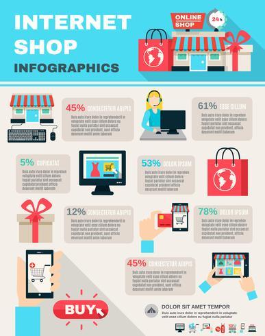Internet Shopping Flat Infographic vektor