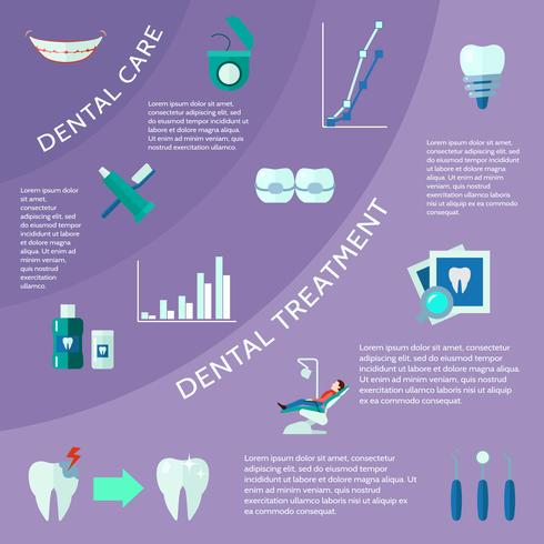 Dental Flat Colour Infographic vettore