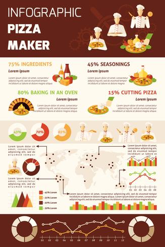 Pizza gör infographics