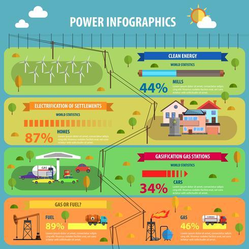Conjunto de infografía de energía