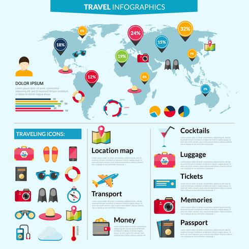Conjunto de infografías de viaje vector