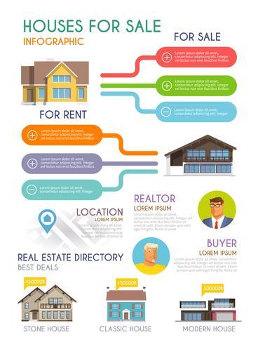 Infografia de venda de casa vetor