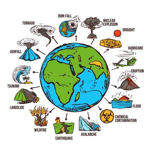 Infographics di disastri naturali