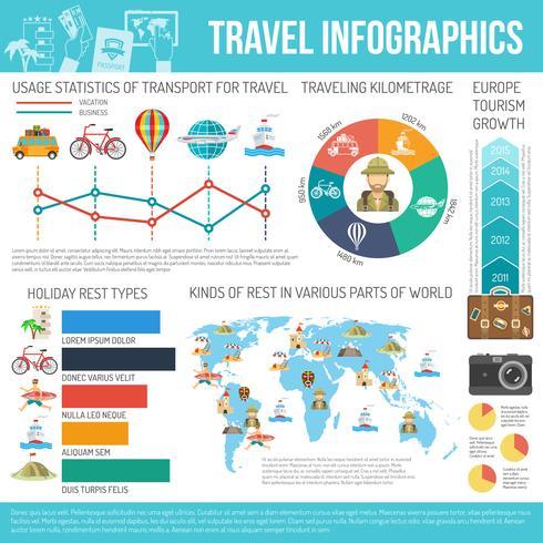 Conjunto de infografía plana de viaje