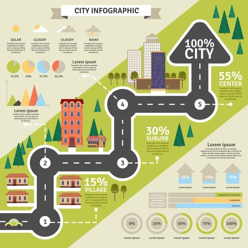 Stadskonstruktion och statistisk platt Infographic