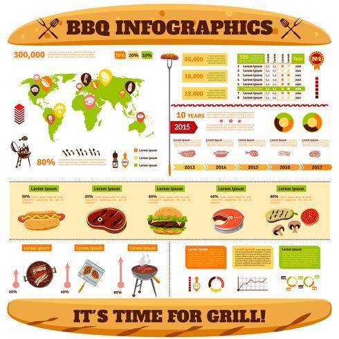 Grill Infographics Set