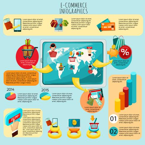 Set d'infographie e-commerce