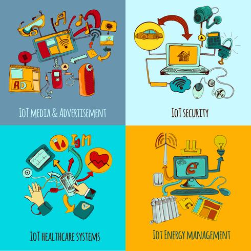 Internet Of Things Concept Set