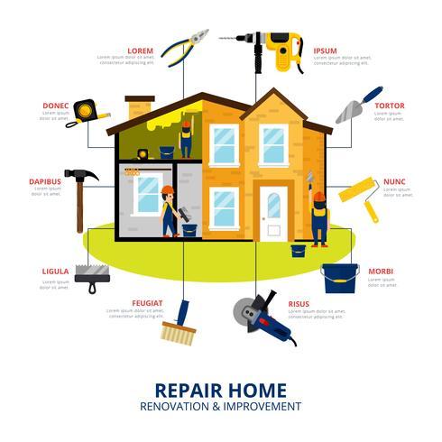 Concepto de renovación del hogar vector