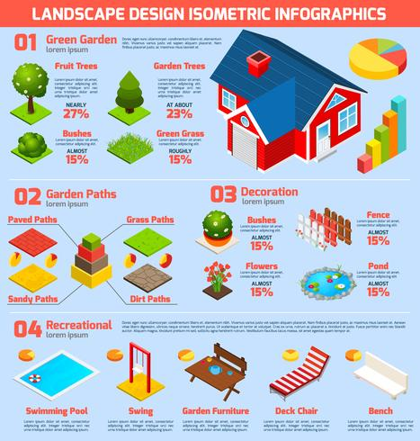 Landscape Isometric Set vector