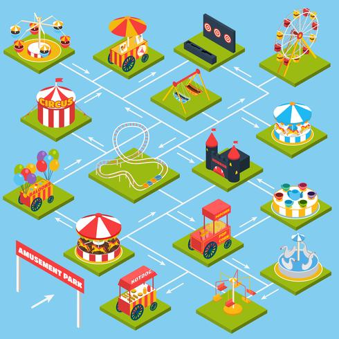 Amusement Park Isometric Flowchart vector