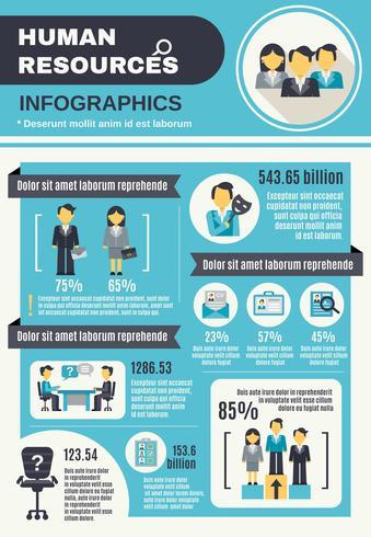 Infographie des ressources humaines vecteur
