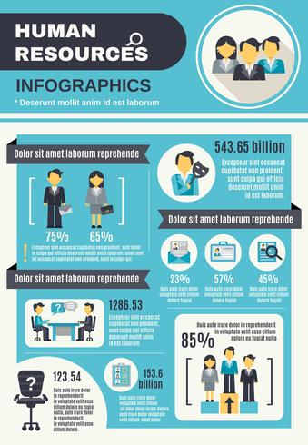 Infografica delle risorse umane vettore
