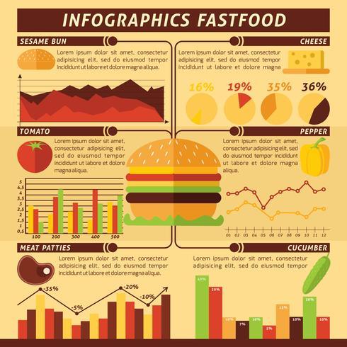 Fast Food-Infografiken