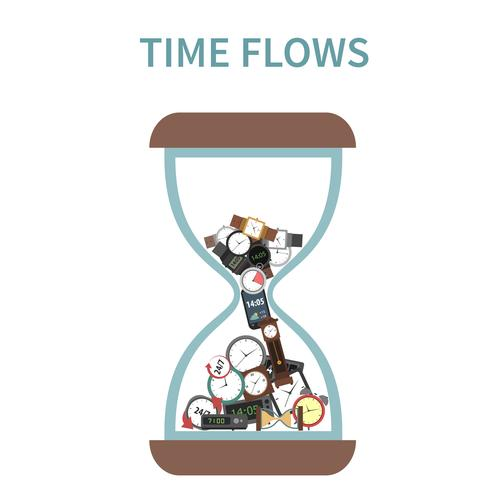 Conceito de fluxos de tempo