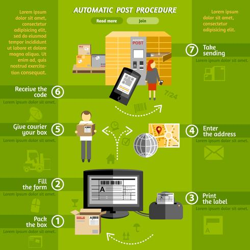 Nuovo poster di concetto di consegna automatica logistica