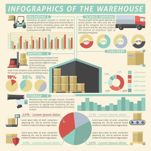 Set infografica magazzino