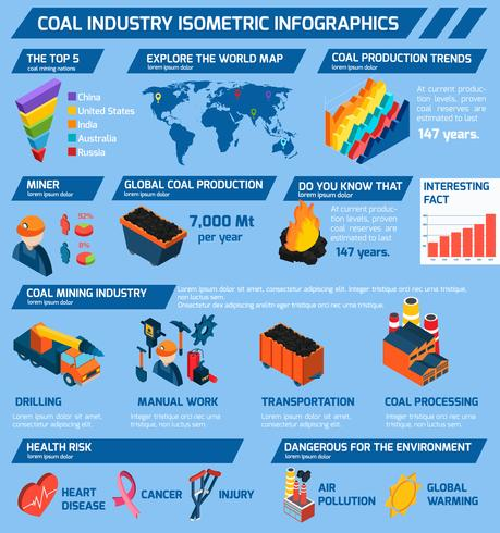 Infografica isometrica industria del carbone