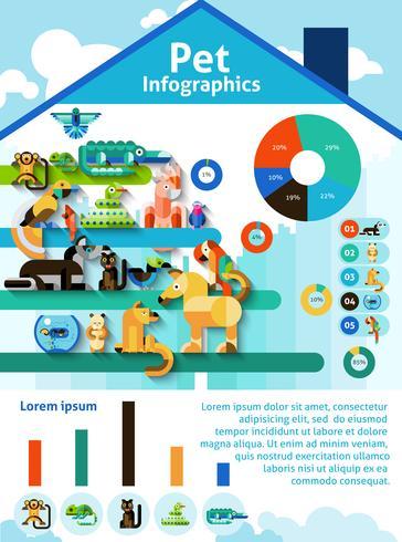 Conjunto de infográficos de animais