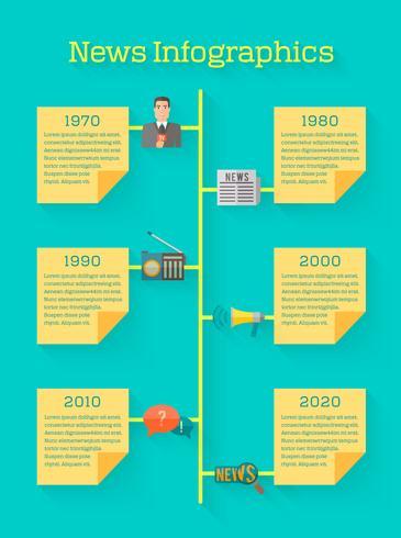 Nachrichten Zeitleiste Infografik