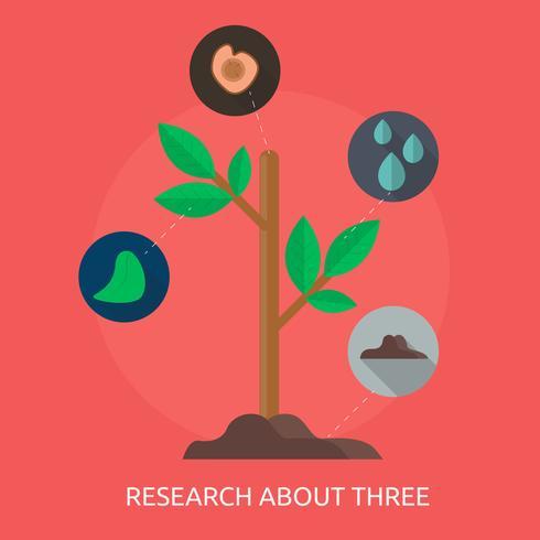 Onderzoek Drie Conceptueel illustratieontwerp