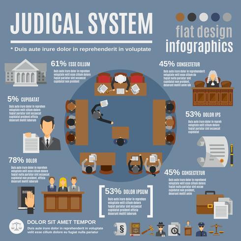 Conjunto de infográficos de lei