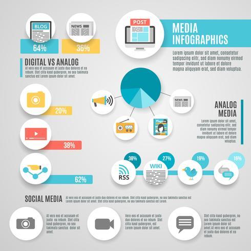 Ensemble d'infographie des médias vecteur