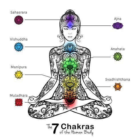 Yoga lotus pose meditando ícone de mulher vetor