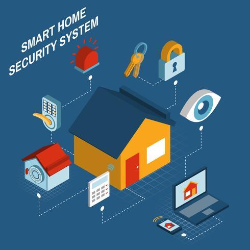 Póster isométrico del sistema de seguridad del hogar inteligente.