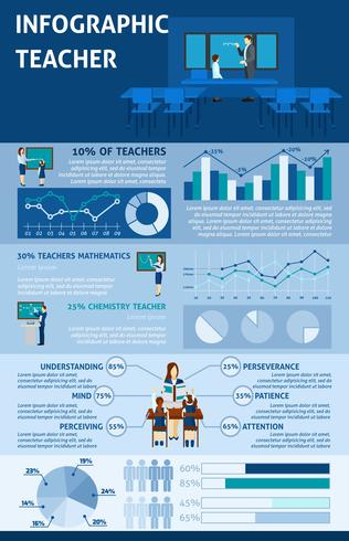 School Education  Infographics