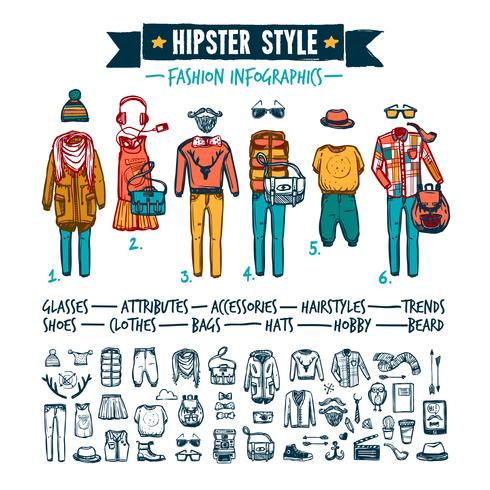 Hipster modekläder infographic doodle banner vektor