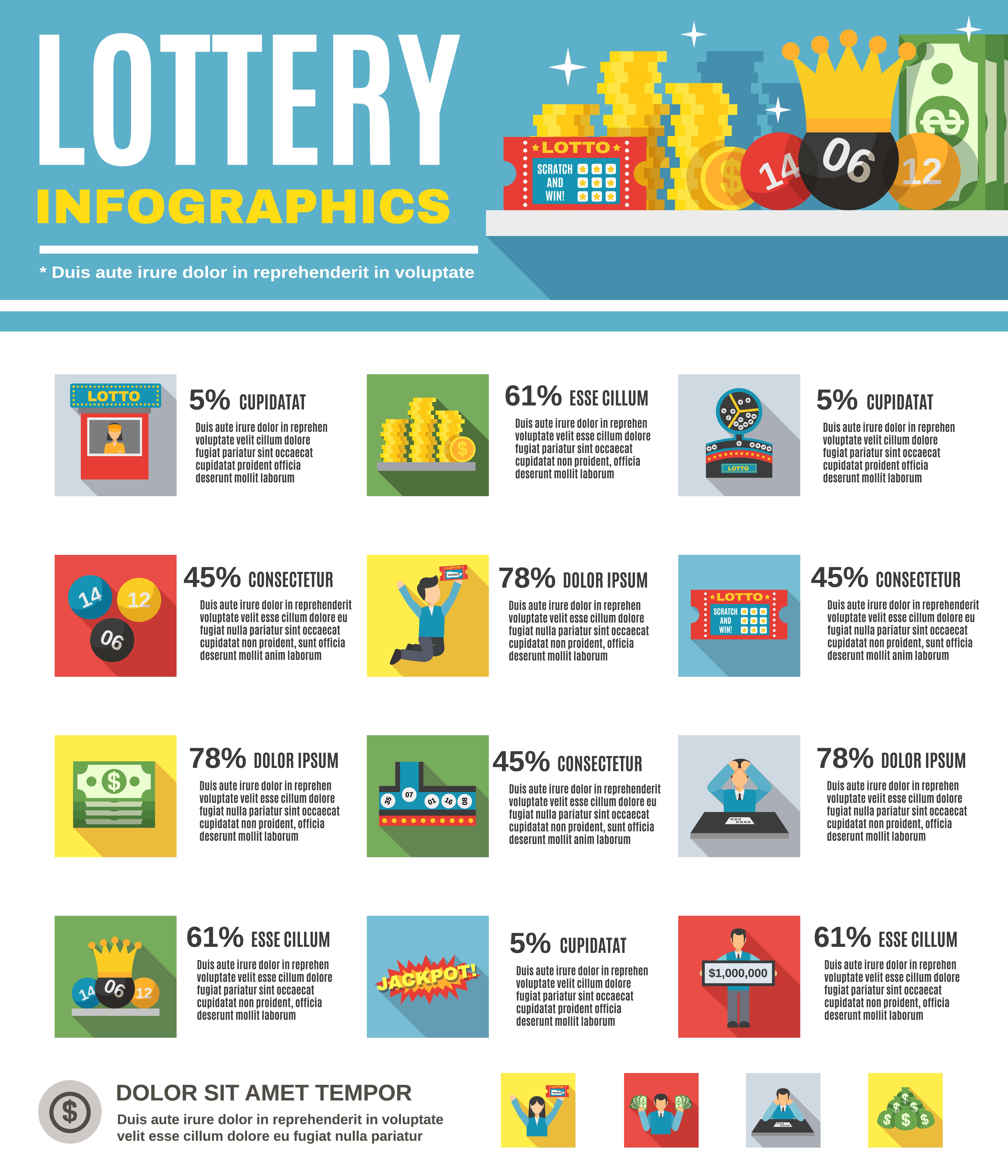 Lotto Info