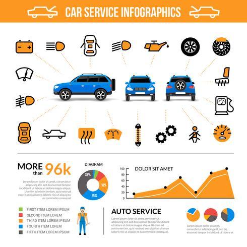 Servicio de auto infografía set