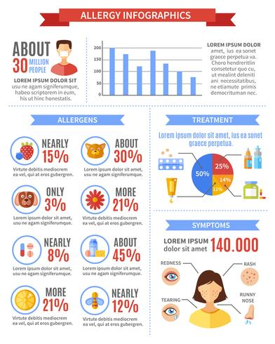 Allergy Infographics With Treatment Symptoms vector