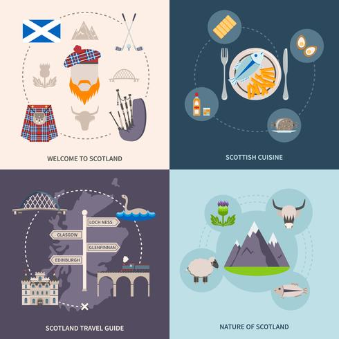 Conjunto de ícones de guia de Escócia vetor