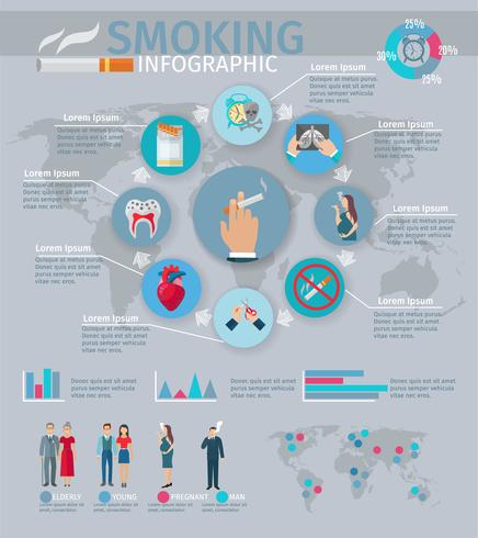 Set infografica fumatori vettore
