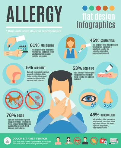 Allergi Infographics Set