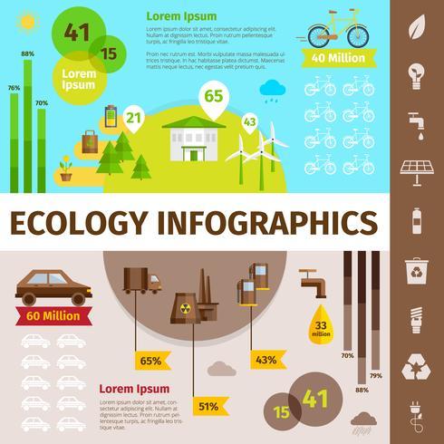 Ekologi Infografisk uppsättning