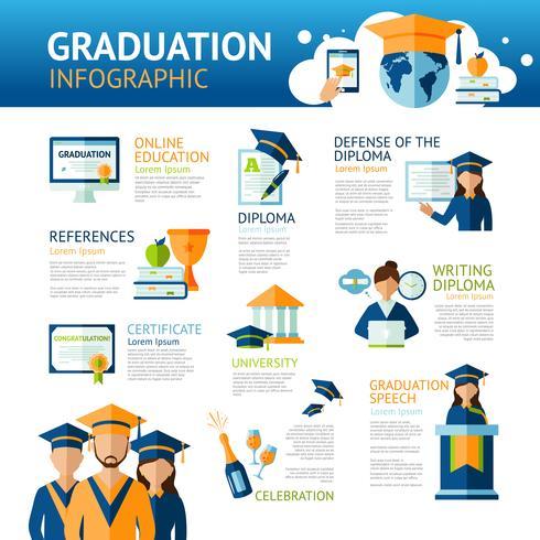 Set di infographics di laurea