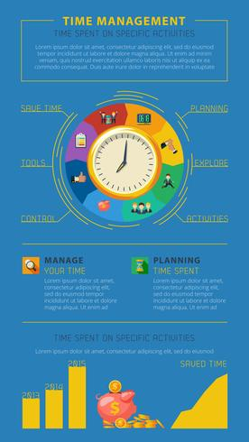 Consejos de gestión del tiempo infografía cartel