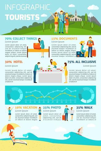 Conjunto de infografías turísticas vector