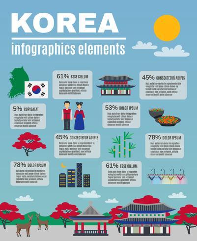 Bannière de présentation de la culture coréenne infographique vecteur