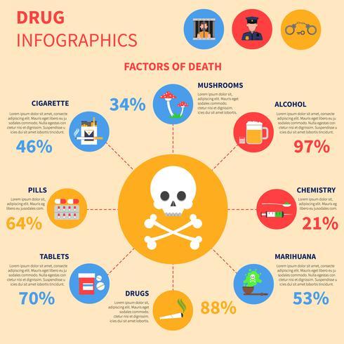 Ensemble d'infographie de drogue vecteur