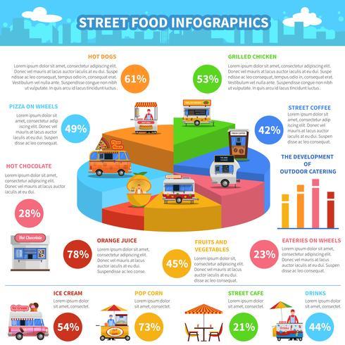 Infographics di cibo di strada