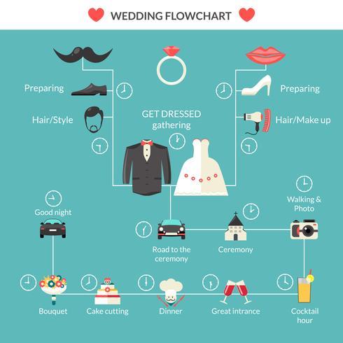 Bruiloftsplanning in stijl stroomdiagram ontwerp
