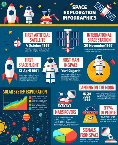 Cartel de presentación de infografía de la línea de tiempo de exploración espacial vector