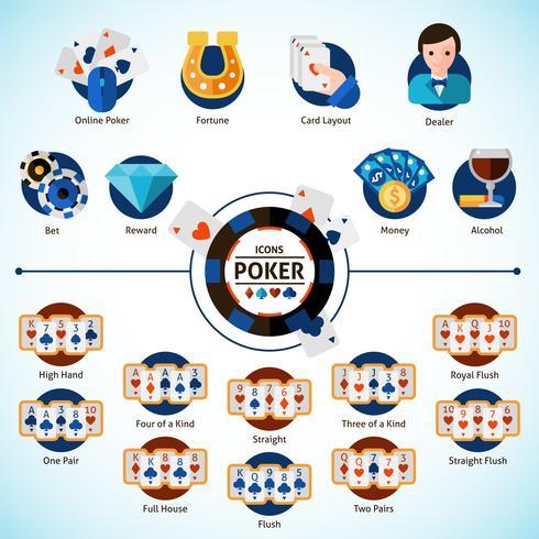 poker pictogrammen instellen