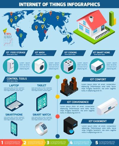 Infografía de aplicaciones de internet de las cosas. vector