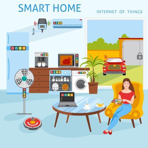 Internet delle cose concetto di casa intelligente
