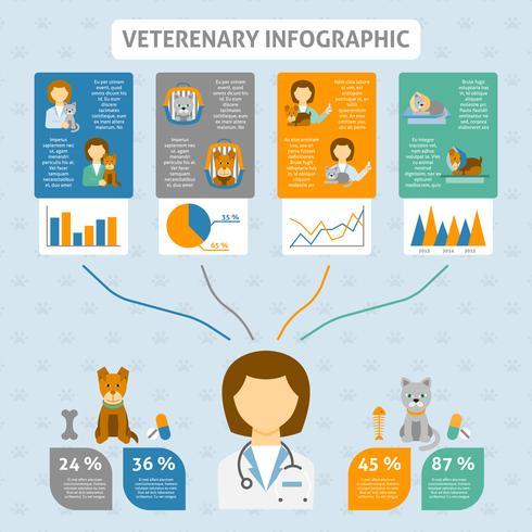 Veterinärklinik infografiska diagram banner